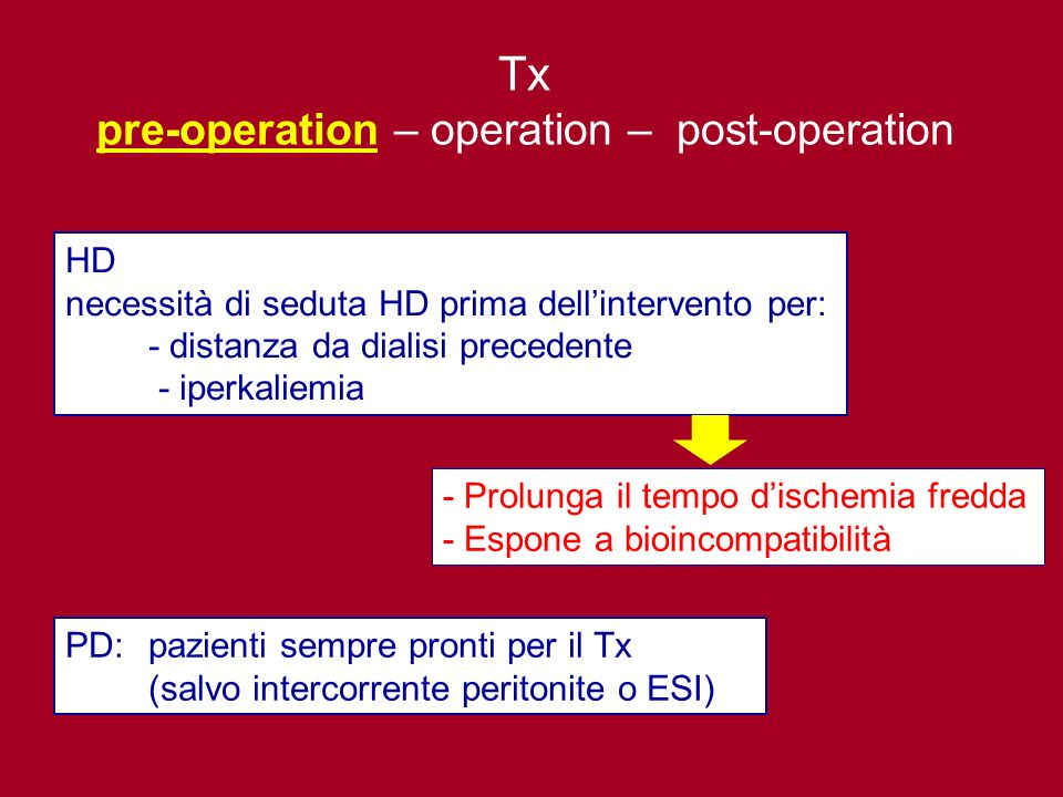 TX in PD - il passato - 1984 CAPD: a risk factor in renal transplantation.