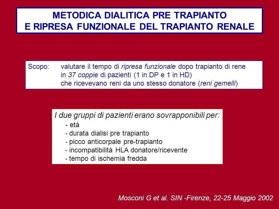 METODICA DIALITICA PRE TRAPIANTO E RIPRESA FUNZIONALE DEL TRAPIANTO RENALE Scopo:valutare il tempo di ripresa funzionale dopo trapianto di rene in 37