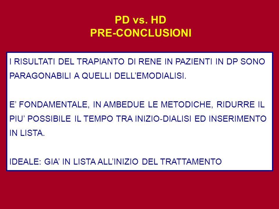 PD vs. HD PRE-CONCLUSIONI I RISULTATI DEL TRAPIANTO DI RENE IN PAZIENTI IN DP SONO PARAGONABILI A QUELLI DELLEMODIALISI. E FONDAMENTALE, IN AMBEDUE LE