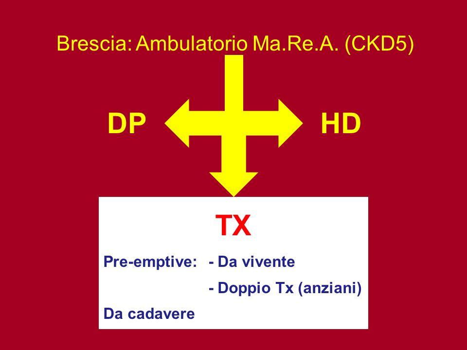 Brescia: Ambulatorio Ma.Re.A. (CKD5) DPHD TX Pre-emptive:- Da vivente - Doppio Tx (anziani) Da cadavere