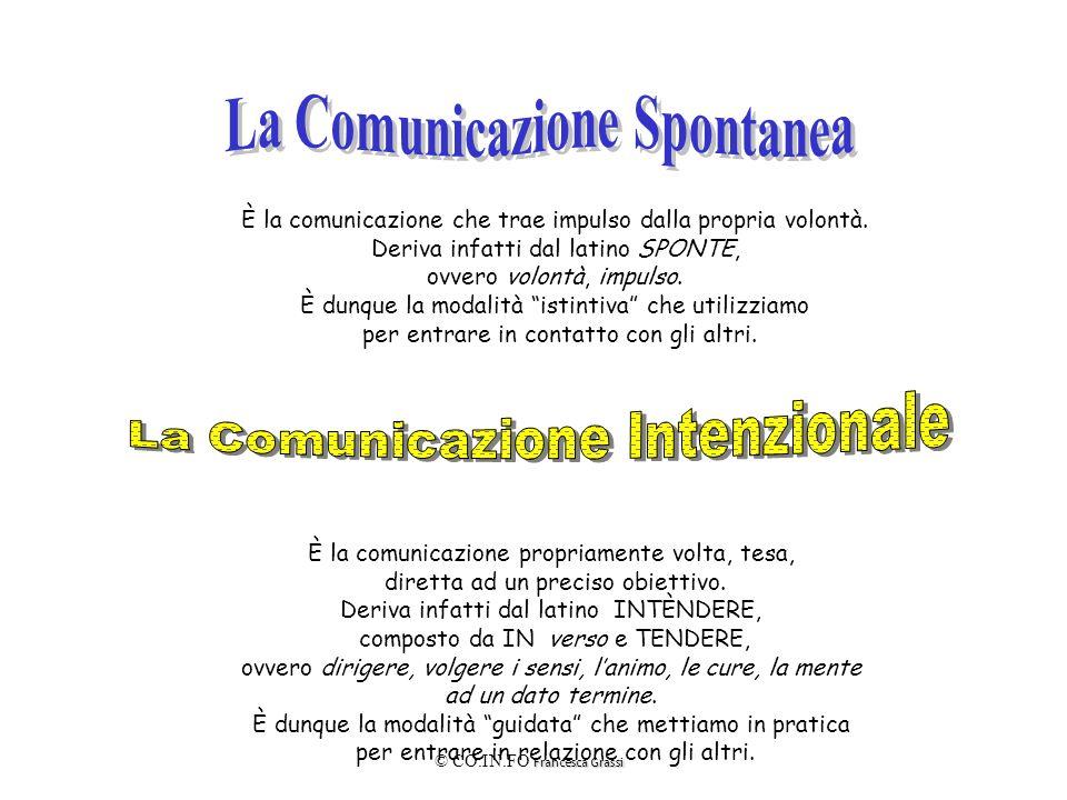 Francesca Grassi © CO.IN.FO Francesca Grassi LE RELAZIONI DELLE ATTIVITÀ COMUNICATIVE convincere incontrare rispondere ascoltare 1° 2° 3°