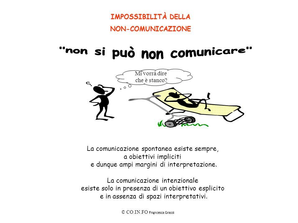 Francesca Grassi © CO.IN.FO Francesca Grassi META-COMUNICAZIONE Se contenuto e relazione sono coerenti, la comunicazione non presenta ostacoli.
