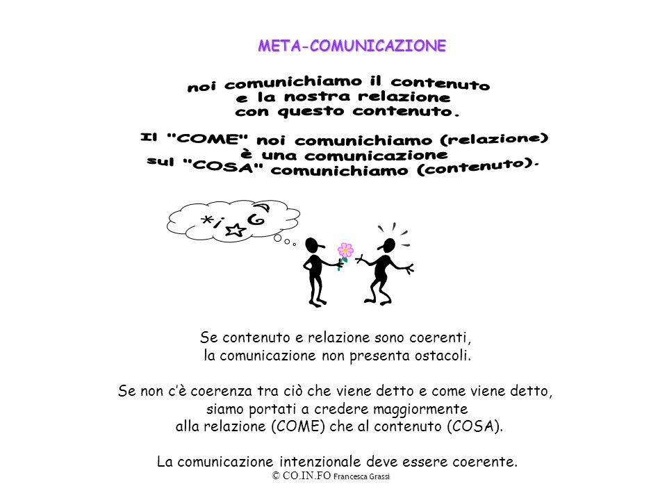 Francesca Grassi © CO.IN.FO Francesca Grassi MODALITÀ COMUNICATIVE Ti amo Utilizziamo in modo privilegiato: la modalità verbale per comunicare contenuti, la modalità non verbale per comunicare relazioni.
