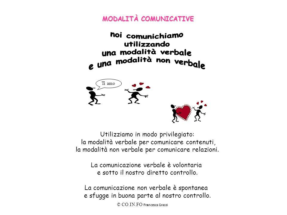 Francesca Grassi © CO.IN.FO Francesca Grassi MODALITÀ COMUNICATIVE Ti amo Utilizziamo in modo privilegiato: la modalità verbale per comunicare contenu