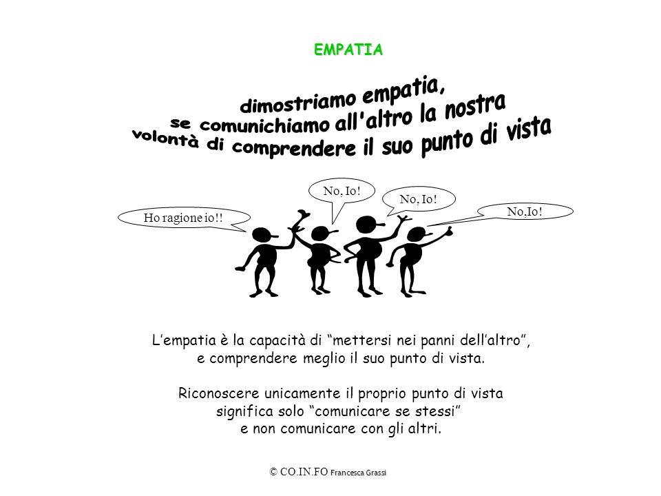 Francesca Grassi © CO.IN.FO Francesca Grassi EMPATIA Ho ragione io!! No, Io! Lempatia è la capacità di mettersi nei panni dellaltro, e comprendere meg