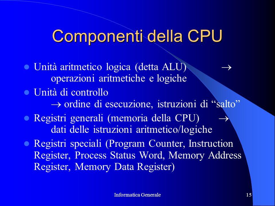 Informatica Generale15 Componenti della CPU Unità aritmetico logica (detta ALU) operazioni aritmetiche e logiche Unità di controllo ordine di esecuzio