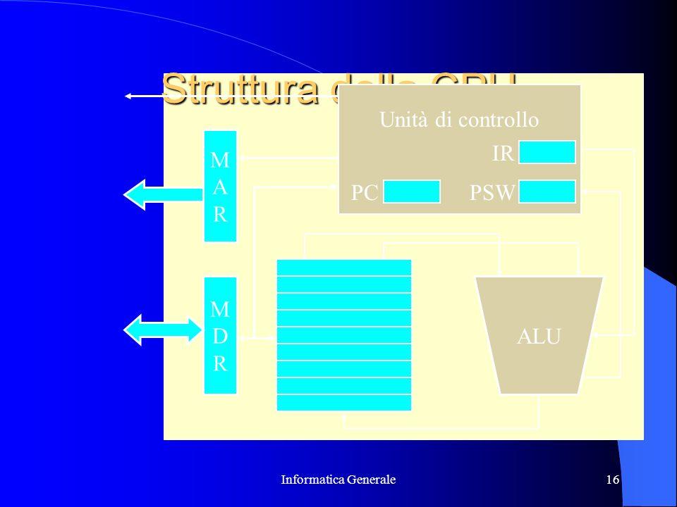 Informatica Generale16 Struttura della CPU ALU Unità di controllo IR PCPSW MDRMDR MARMAR