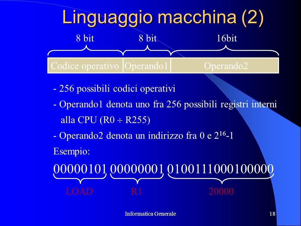 Informatica Generale18 Linguaggio macchina (2) Codice operativo Operando1 Operando2 8 bit 16bit - 256 possibili codici operativi - Operando1 denota un
