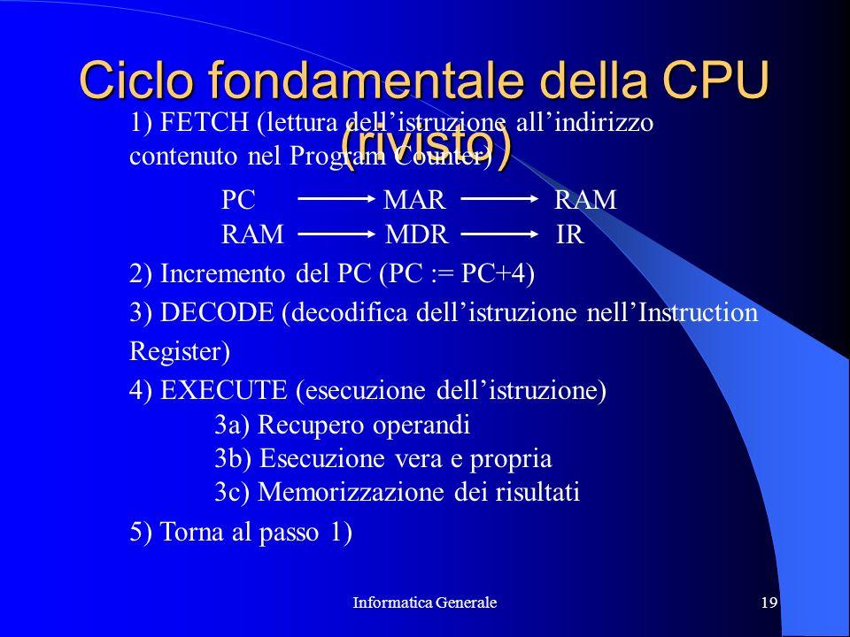Informatica Generale19 Ciclo fondamentale della CPU (rivisto) 1) FETCH (lettura dellistruzione allindirizzo contenuto nel Program Counter) PC MAR RAM