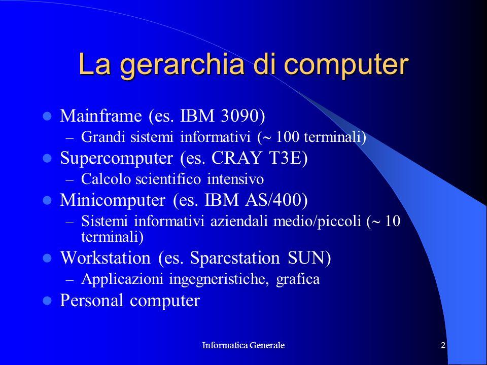 Informatica Generale2 La gerarchia di computer Mainframe (es. IBM 3090) – Grandi sistemi informativi ( 100 terminali) Supercomputer (es. CRAY T3E) – C