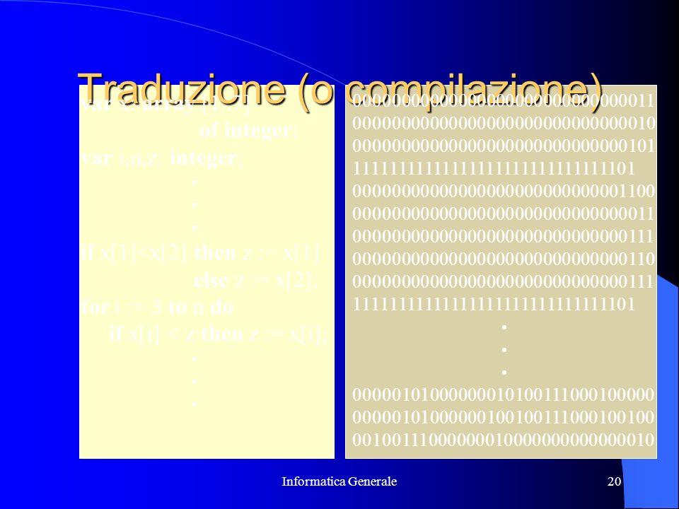 Informatica Generale20 Traduzione (o compilazione) var x: array [1..7] of integer; var i,n,z: integer; if x[1]<x[2] then z := x[1] else z := x[2]; for