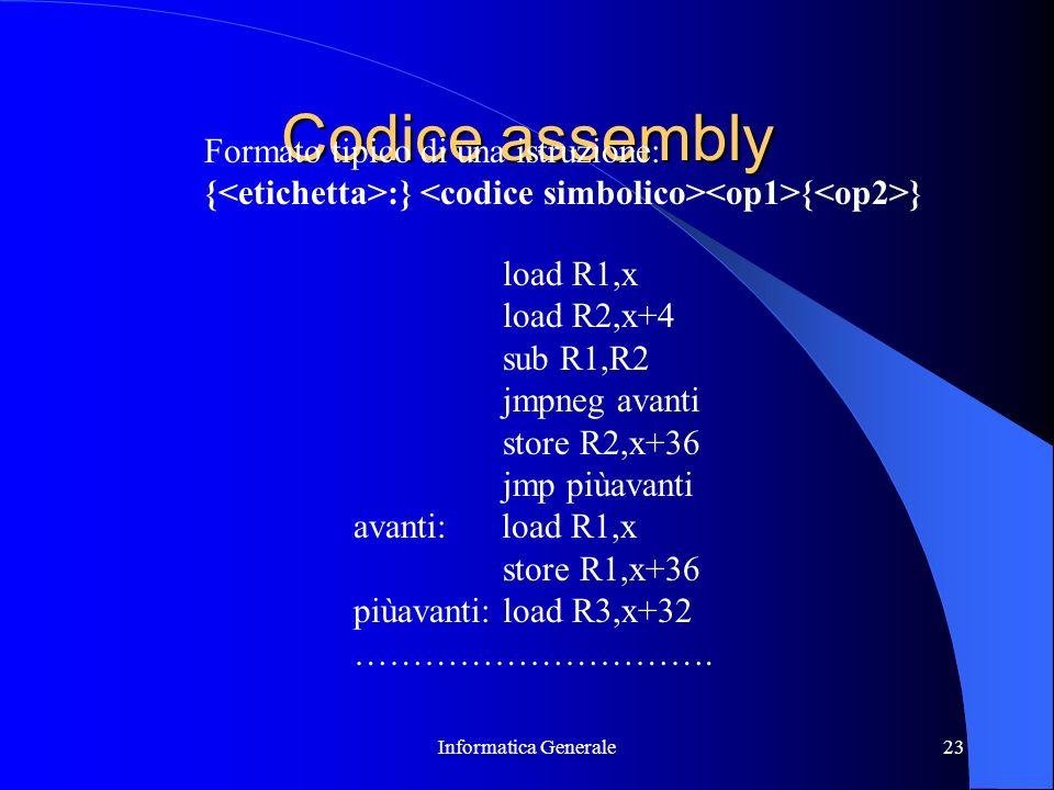 Informatica Generale23 Codice assembly load R1,x load R2,x+4 sub R1,R2 jmpneg avanti store R2,x+36 jmp piùavanti avanti: load R1,x store R1,x+36 piùav
