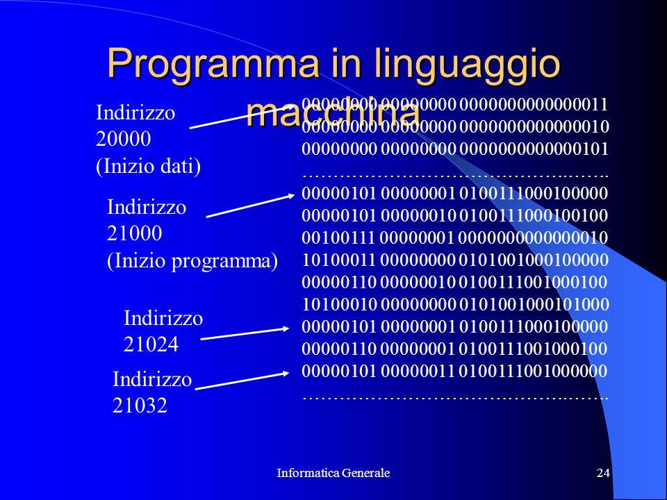 Informatica Generale24 Programma in linguaggio macchina 00000000 00000000 0000000000000011 00000000 00000000 0000000000000010 00000000 00000000 000000
