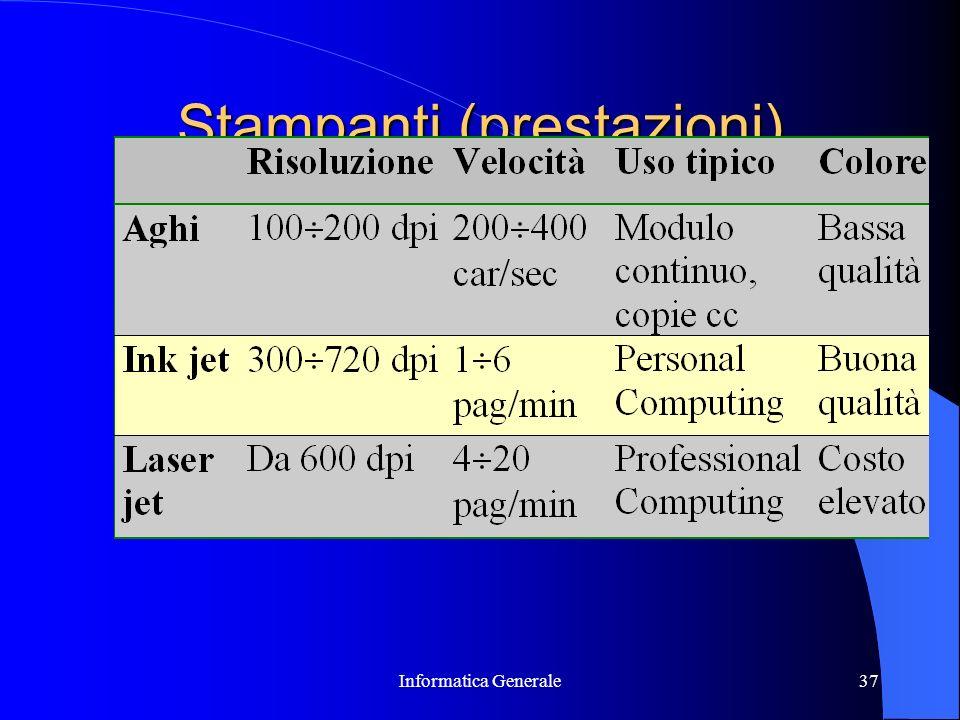 Informatica Generale37 Stampanti (prestazioni)
