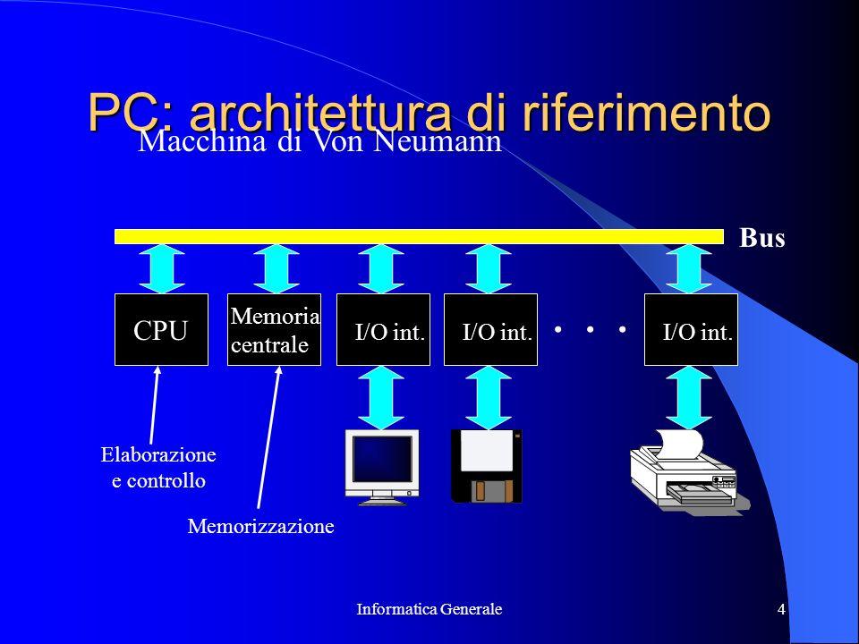 Informatica Generale4 PC: architettura di riferimento Macchina di Von Neumann Bus CPU Memoria centrale I/O int.... Elaborazione e controllo Memorizzaz