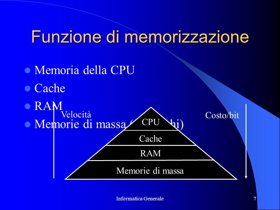 Informatica Generale7 Funzione di memorizzazione Memoria della CPU Cache RAM Memorie di massa (es. dischi) CPU Cache RAM Memorie di massa Costo/bit Ve