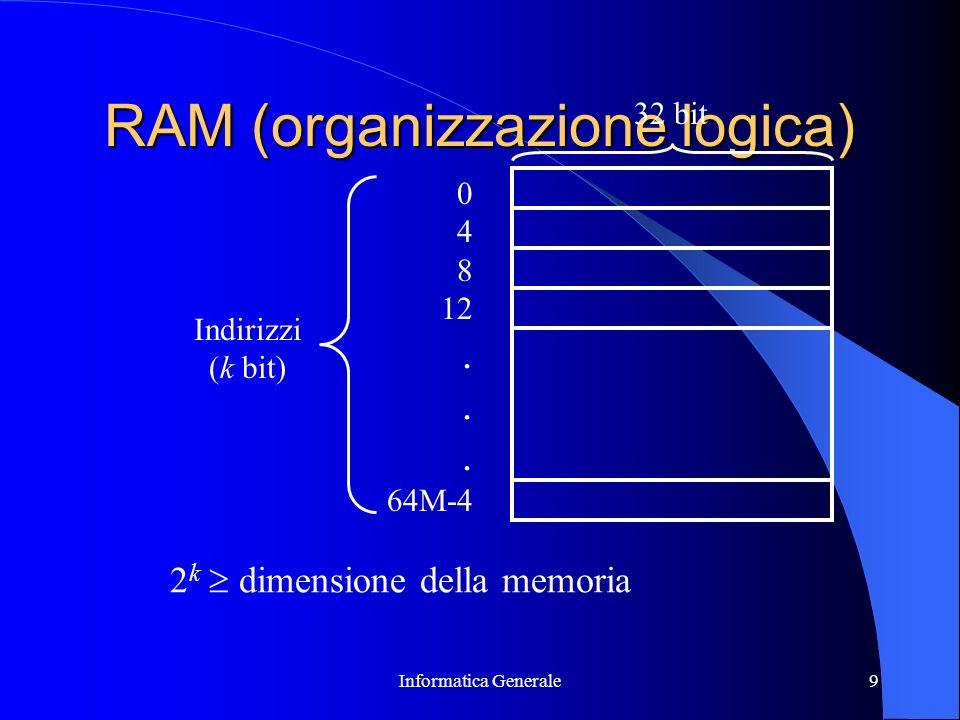 Informatica Generale9 RAM (organizzazione logica) 0 4 8 12. 64M-4 32 bit Indirizzi (k bit) 2 k dimensione della memoria