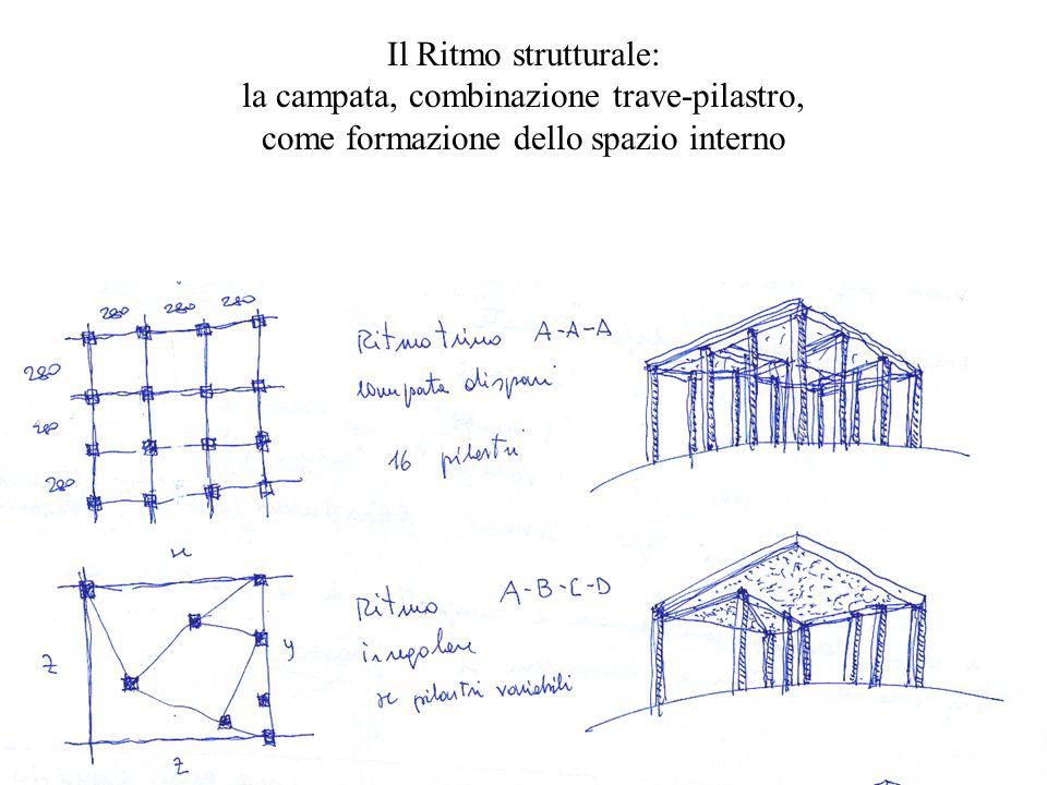 Il Ritmo strutturale: la campata, combinazione trave-pilastro, come formazione dello spazio interno