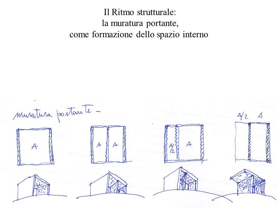 Il Ritmo strutturale: la muratura portante, come formazione dello spazio interno