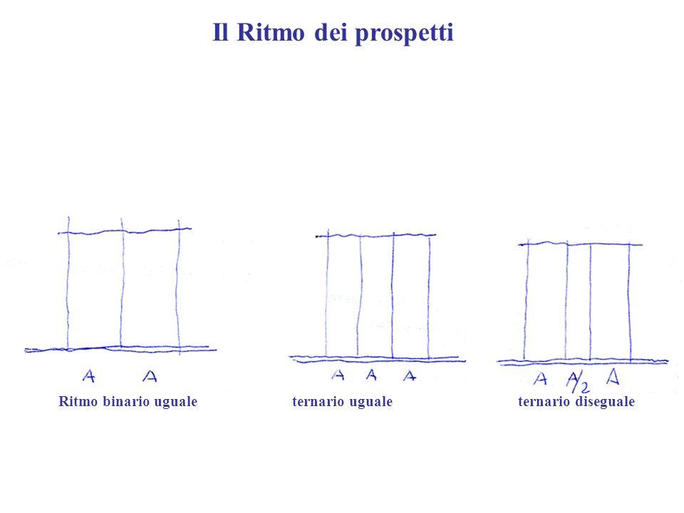 Ritmo binario uguale ternario uguale ternario diseguale Il Ritmo dei prospetti