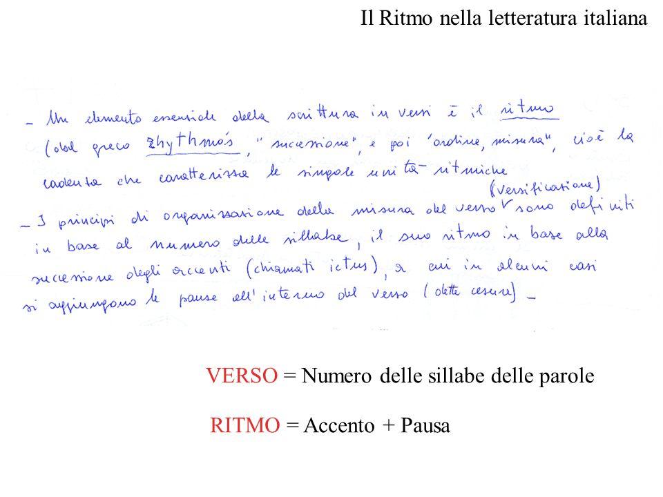 RITMO = Accento + Pausa Il Ritmo nella letteratura italiana VERSO = Numero delle sillabe delle parole