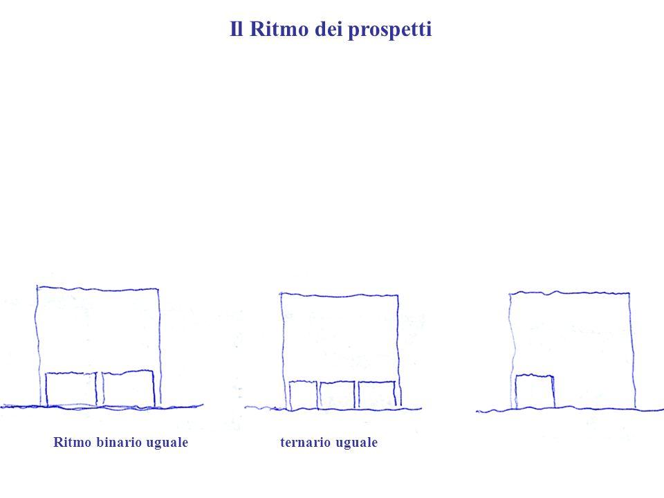 Ritmo binario uguale ternario uguale Il Ritmo dei prospetti