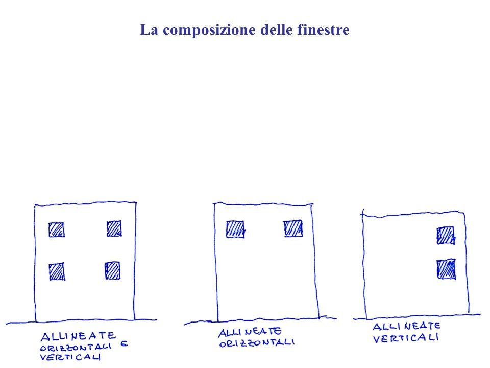 La composizione delle finestre