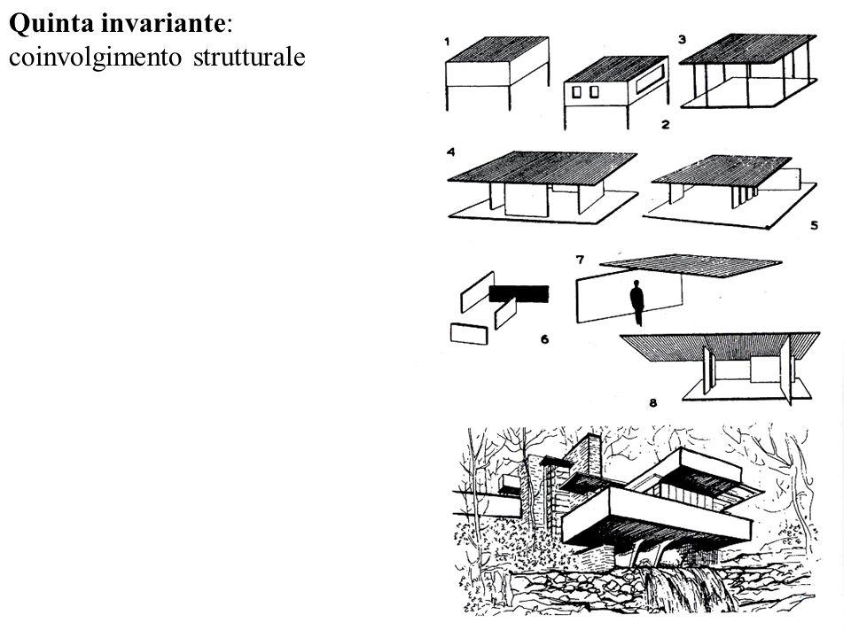 Quinta invariante: coinvolgimento strutturale