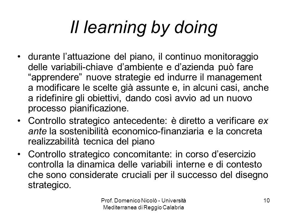 Prof. Domenico Nicolò - Università Mediterranea di Reggio Calabria 10 Il learning by doing durante lattuazione del piano, il continuo monitoraggio del