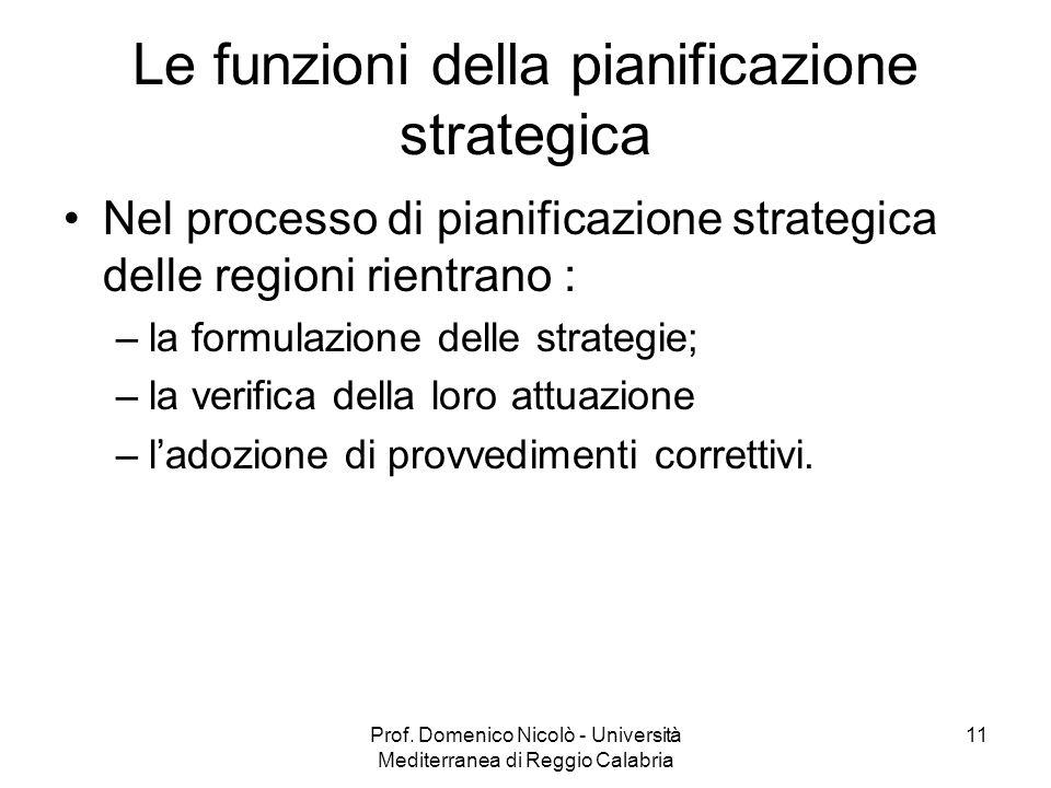 Prof. Domenico Nicolò - Università Mediterranea di Reggio Calabria 11 Le funzioni della pianificazione strategica Nel processo di pianificazione strat