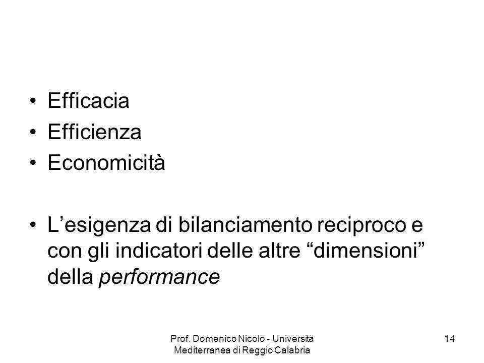 Prof. Domenico Nicolò - Università Mediterranea di Reggio Calabria 14 Efficacia Efficienza Economicità Lesigenza di bilanciamento reciproco e con gli