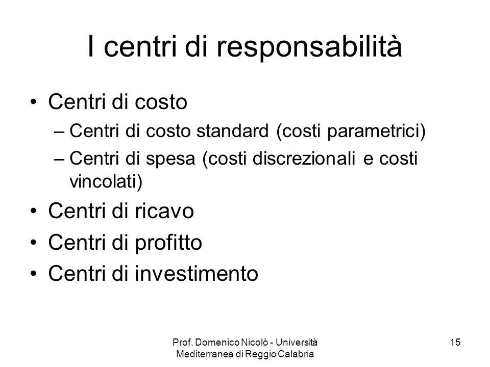 Prof. Domenico Nicolò - Università Mediterranea di Reggio Calabria 15 I centri di responsabilità Centri di costo –Centri di costo standard (costi para