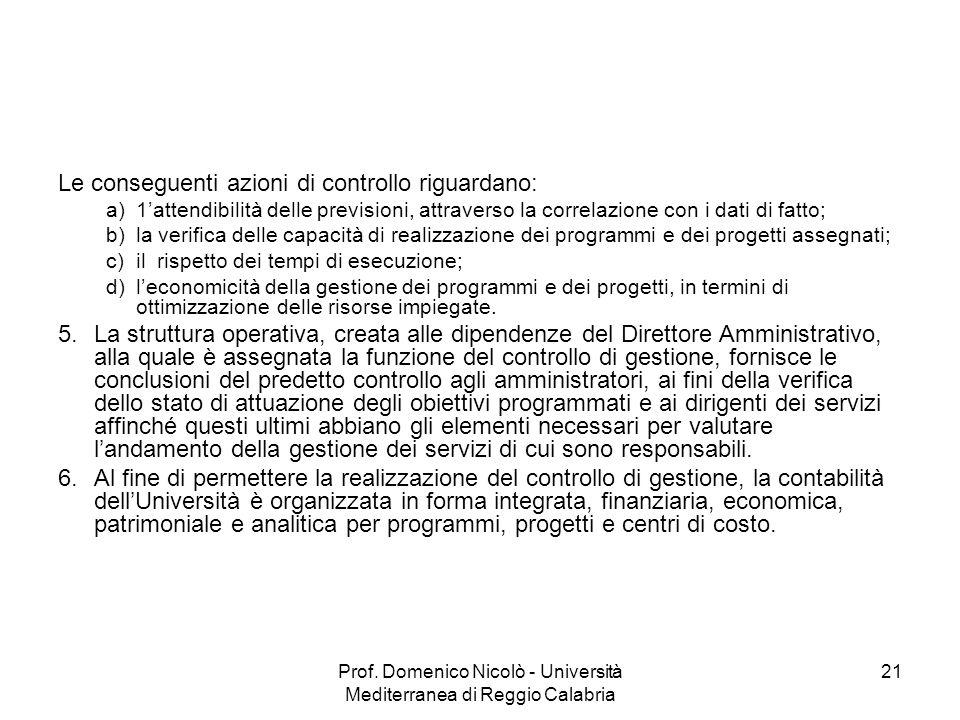 Prof. Domenico Nicolò - Università Mediterranea di Reggio Calabria 21 Le conseguenti azioni di controllo riguardano: a)1attendibilità delle previsioni