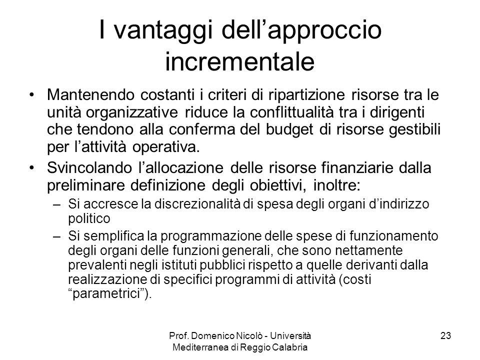 Prof. Domenico Nicolò - Università Mediterranea di Reggio Calabria 23 I vantaggi dellapproccio incrementale Mantenendo costanti i criteri di ripartizi