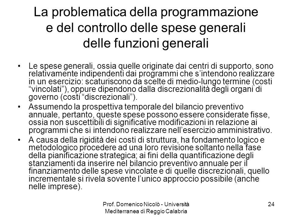 Prof. Domenico Nicolò - Università Mediterranea di Reggio Calabria 24 La problematica della programmazione e del controllo delle spese generali delle