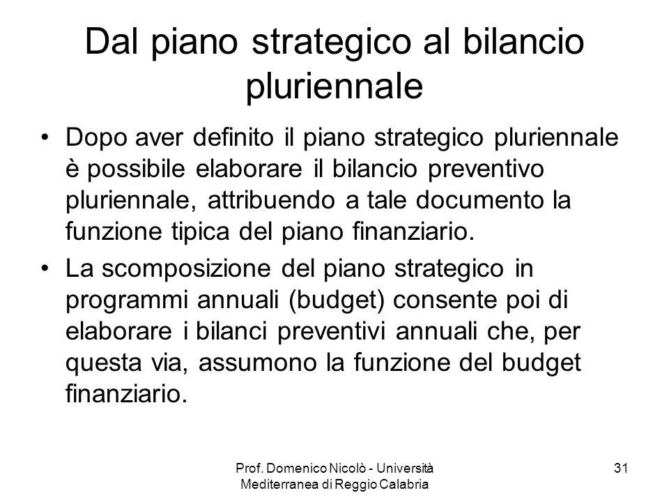 Prof. Domenico Nicolò - Università Mediterranea di Reggio Calabria 31 Dal piano strategico al bilancio pluriennale Dopo aver definito il piano strateg