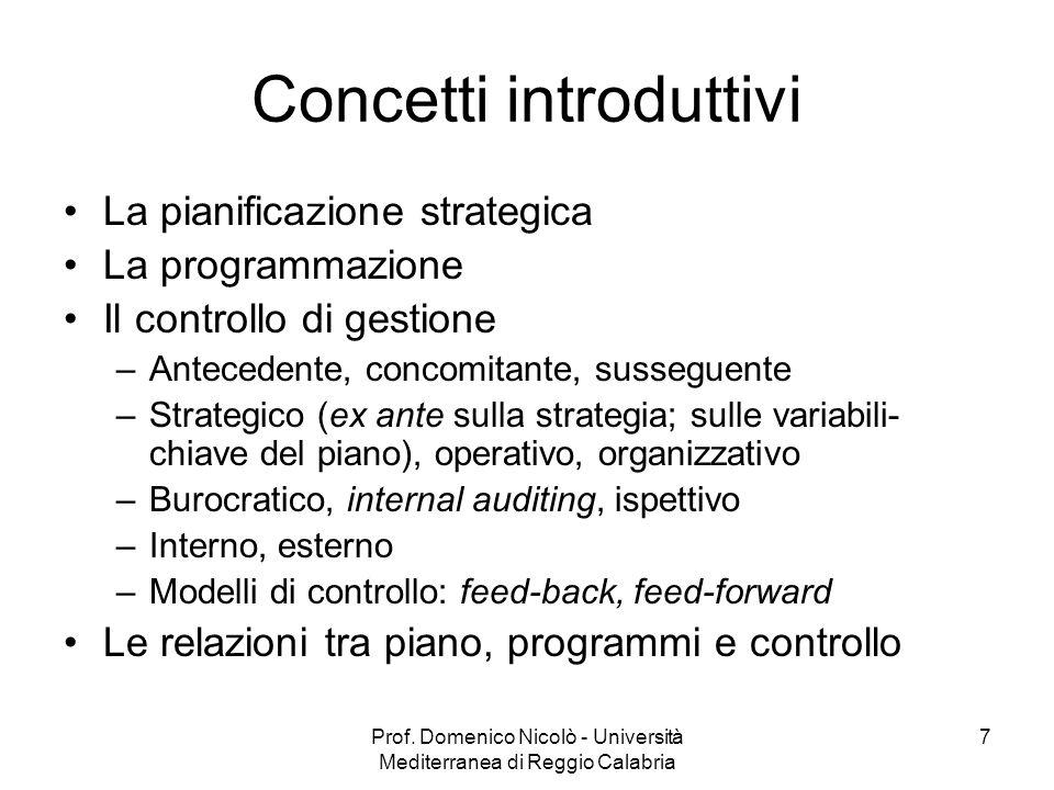 Prof. Domenico Nicolò - Università Mediterranea di Reggio Calabria 7 Concetti introduttivi La pianificazione strategica La programmazione Il controllo