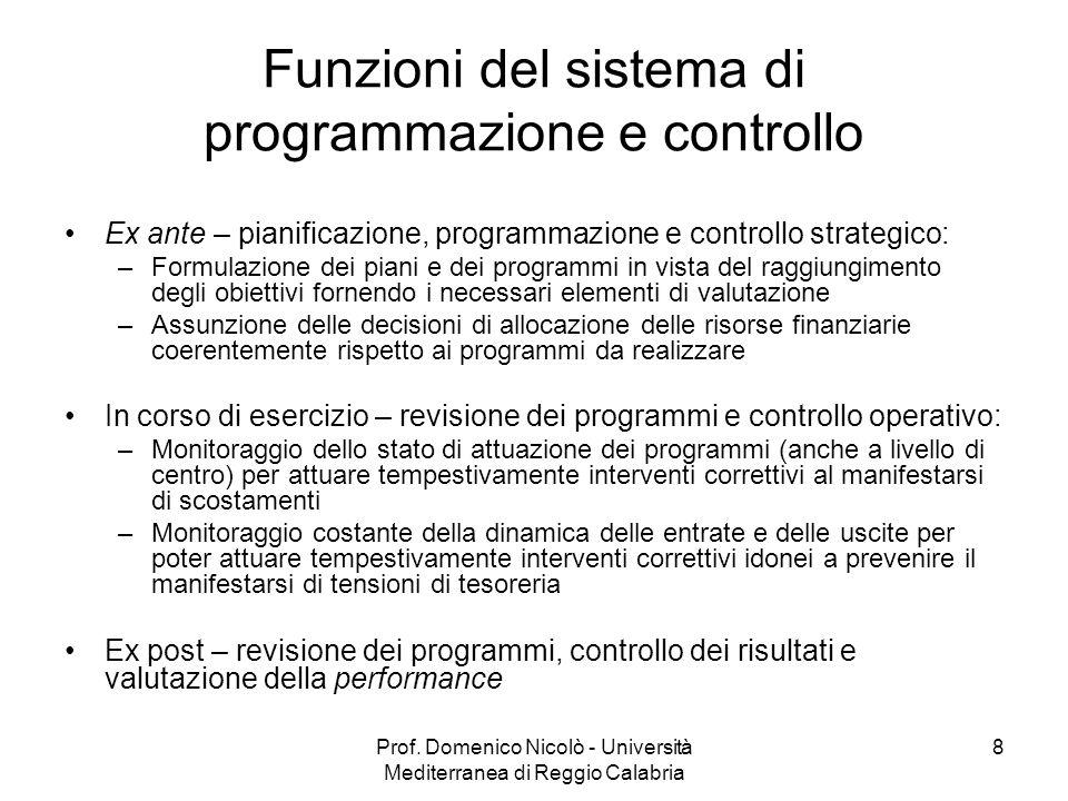 Prof. Domenico Nicolò - Università Mediterranea di Reggio Calabria 8 Funzioni del sistema di programmazione e controllo Ex ante – pianificazione, prog