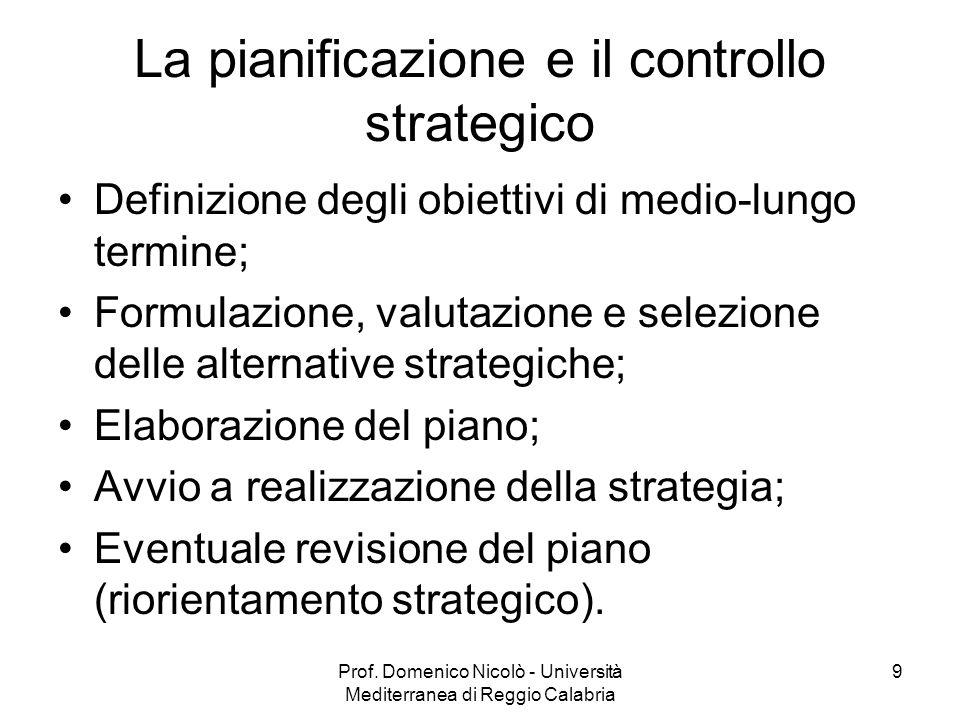 Prof. Domenico Nicolò - Università Mediterranea di Reggio Calabria 9 La pianificazione e il controllo strategico Definizione degli obiettivi di medio-