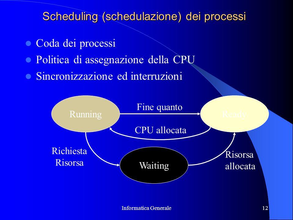 Informatica Generale12 Scheduling (schedulazione) dei processi RunningReady Waiting Coda dei processi Politica di assegnazione della CPU Sincronizzazi