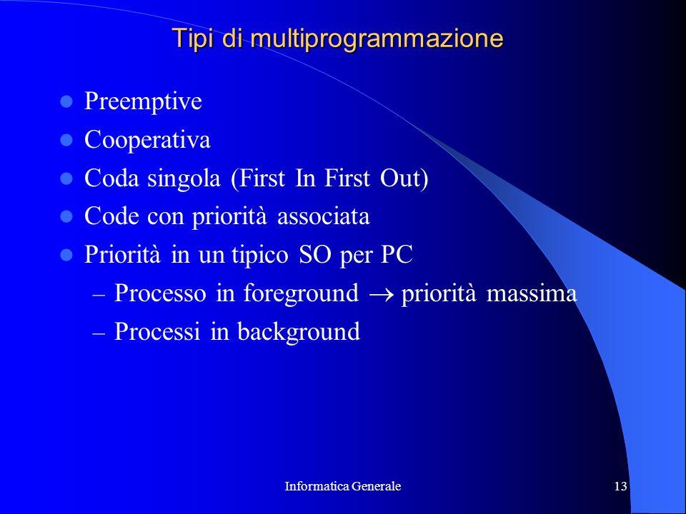 Informatica Generale13 Tipi di multiprogrammazione Preemptive Cooperativa Coda singola (First In First Out) Code con priorità associata Priorità in un