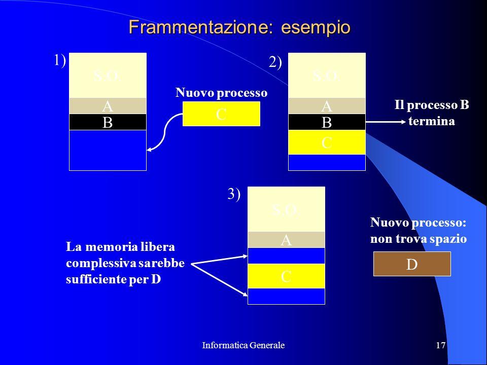Informatica Generale17 Frammentazione: esempio S.O. A B A B C 1) 2) C Nuovo processo Il processo B termina 3) C A D Nuovo processo: non trova spazio L