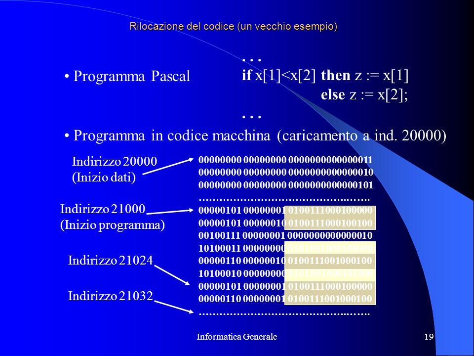 Informatica Generale19 Rilocazione del codice (un vecchio esempio)... if x[1]<x[2] then z := x[1] else z := x[2];... Programma Pascal Programma in cod