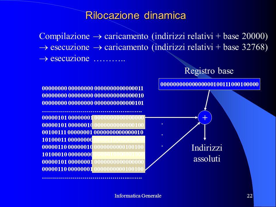 Informatica Generale22 Rilocazione dinamica 00000000 00000000 0000000000000011 00000000 00000000 0000000000000010 00000000 00000000 0000000000000101 …