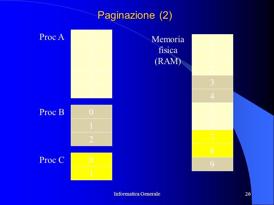 Informatica Generale26 Paginazione (2) 0 1 2 3 4 Proc A 0 1 2 Proc B 0 1 2 3 4 5 6 7 8 0 1 Proc C 9 Memoria fisica (RAM)