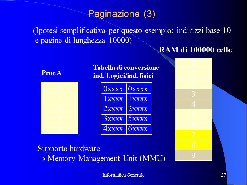 Informatica Generale27 Paginazione (3) Proc A (Ipotesi semplificativa per questo esempio: indirizzi base 10 e pagine di lunghezza 10000) 0 1 2 3 4 5 6