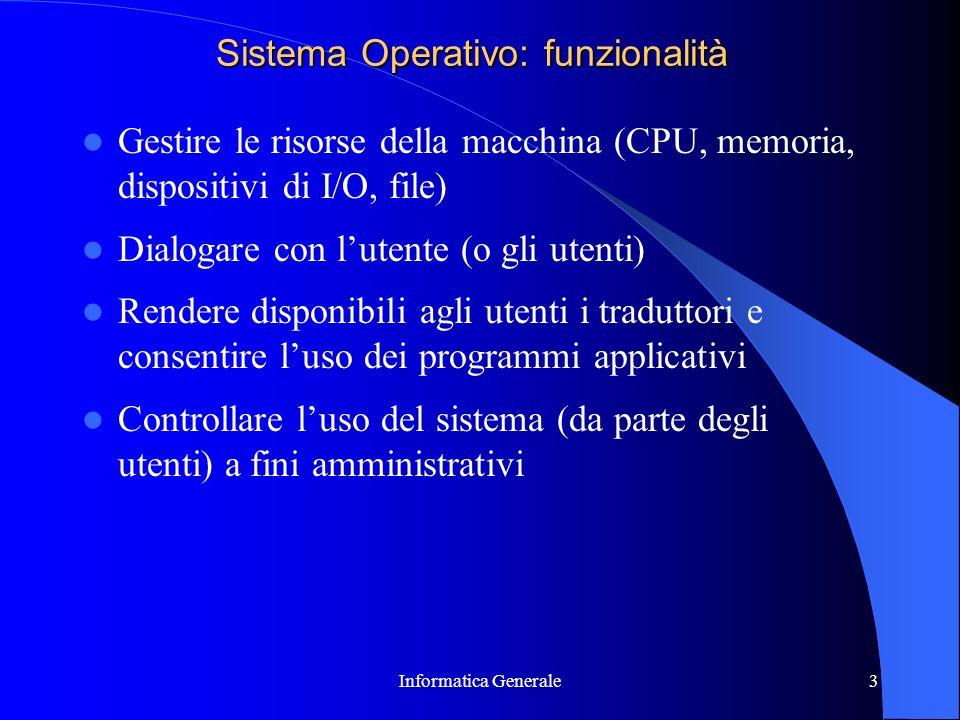 Informatica Generale3 Sistema Operativo: funzionalità Gestire le risorse della macchina (CPU, memoria, dispositivi di I/O, file) Dialogare con lutente