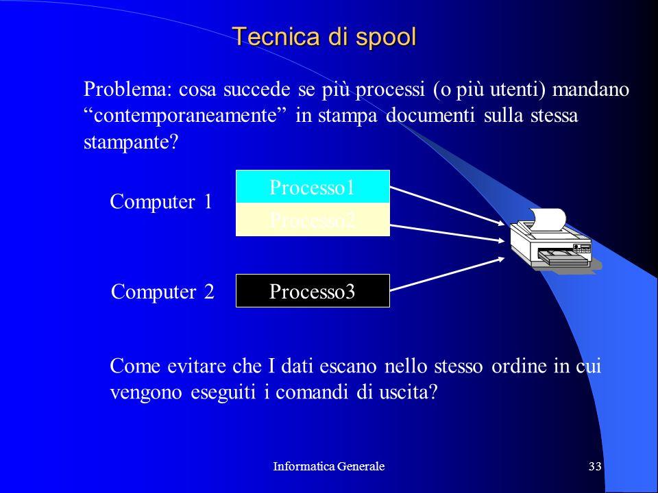 Informatica Generale33 Tecnica di spool Problema: cosa succede se più processi (o più utenti) mandano contemporaneamente in stampa documenti sulla ste