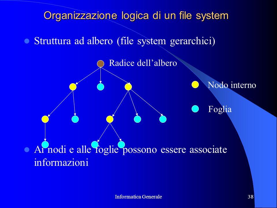 Informatica Generale38 Organizzazione logica di un file system Struttura ad albero (file system gerarchici) Ai nodi e alle foglie possono essere assoc