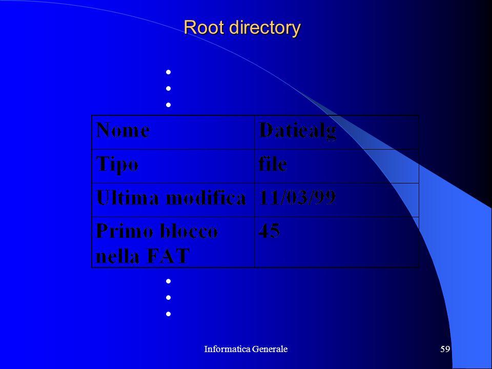 Informatica Generale59 Root directory